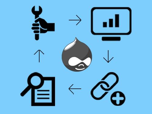 Продвижение и оптимизация Drupal: SEO-модули и правильный robots.txt