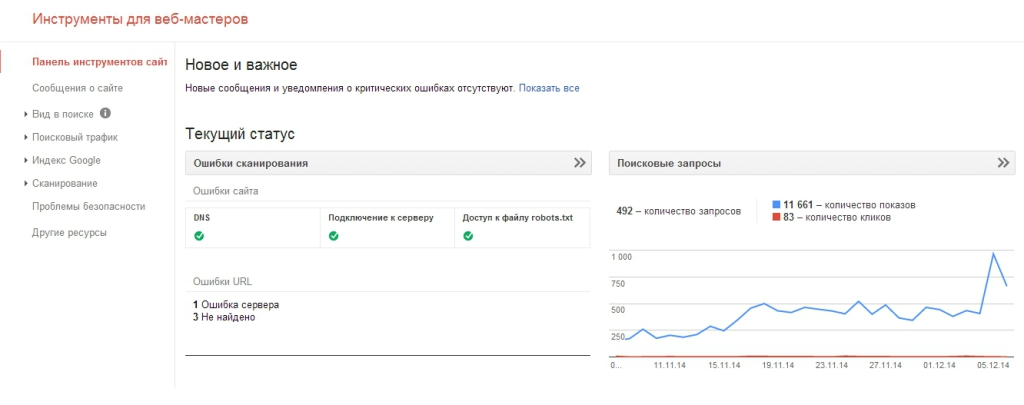 google-webmaster-view