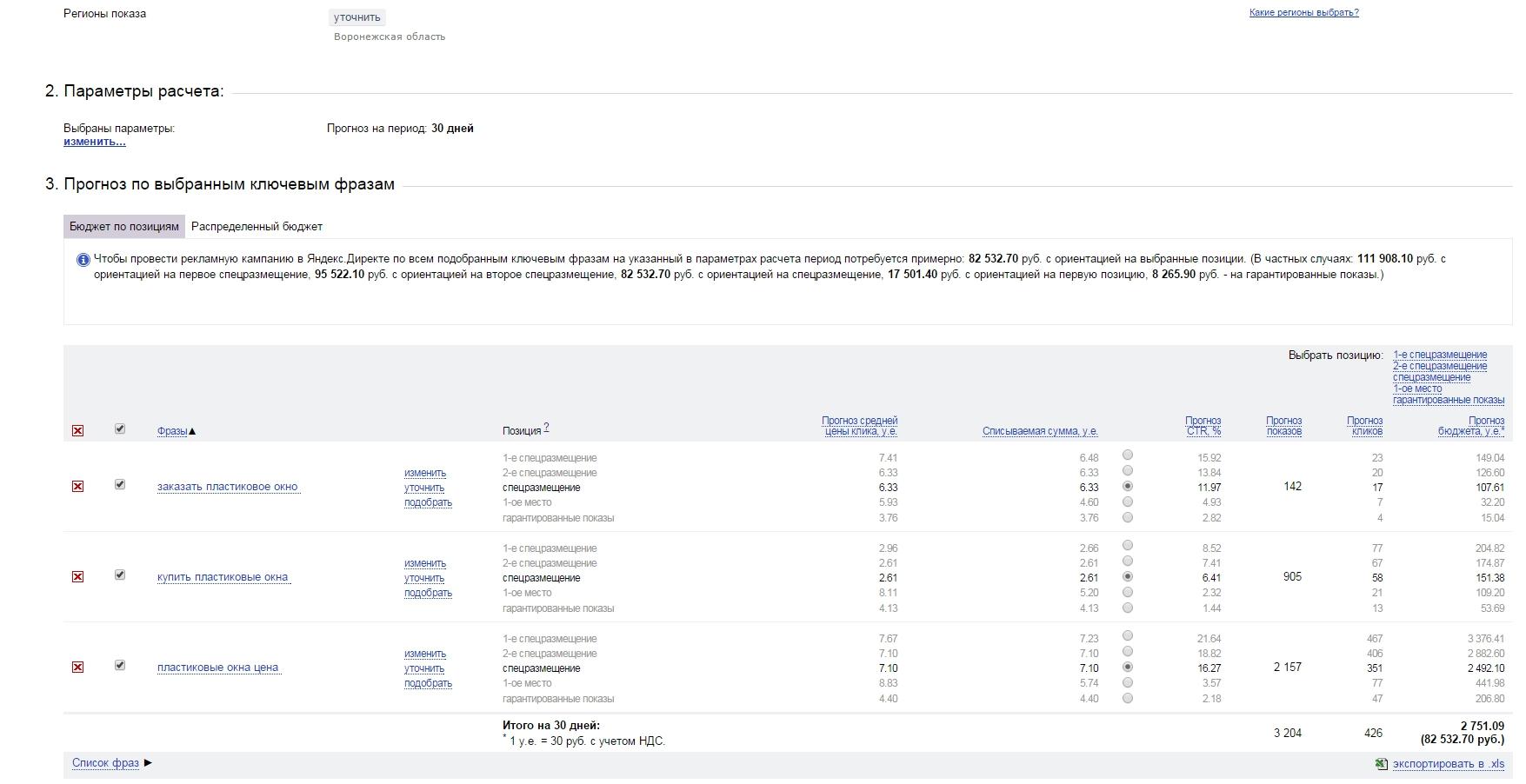 Яндекс директ низкочастотные запросы как правильно рекламироваться в торговле