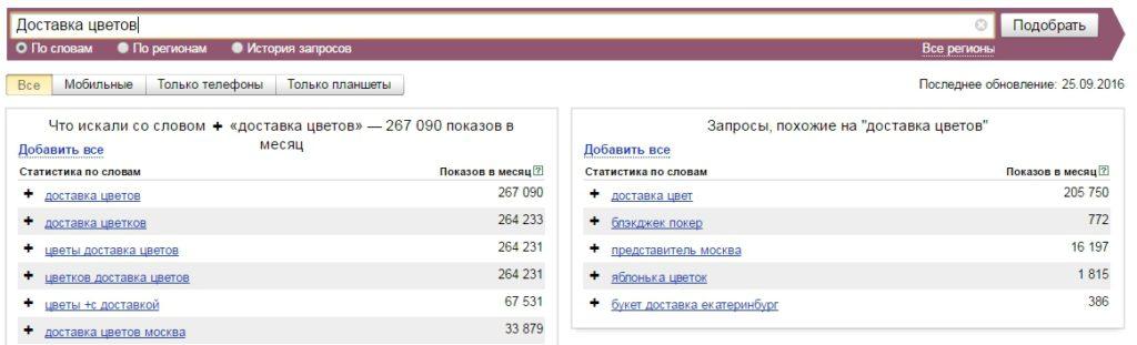 Где посмотреть количество запросов в Яндексе