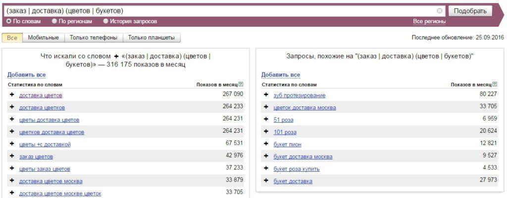 Как узнать частоту запросов в Яндексе