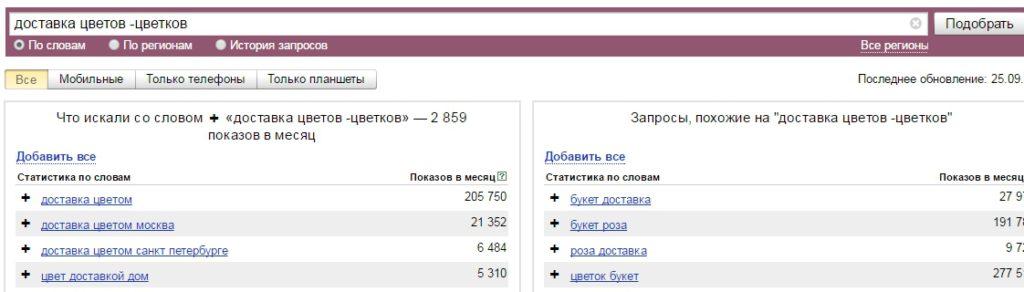 Как посмотреть количество запросов в Яндексе