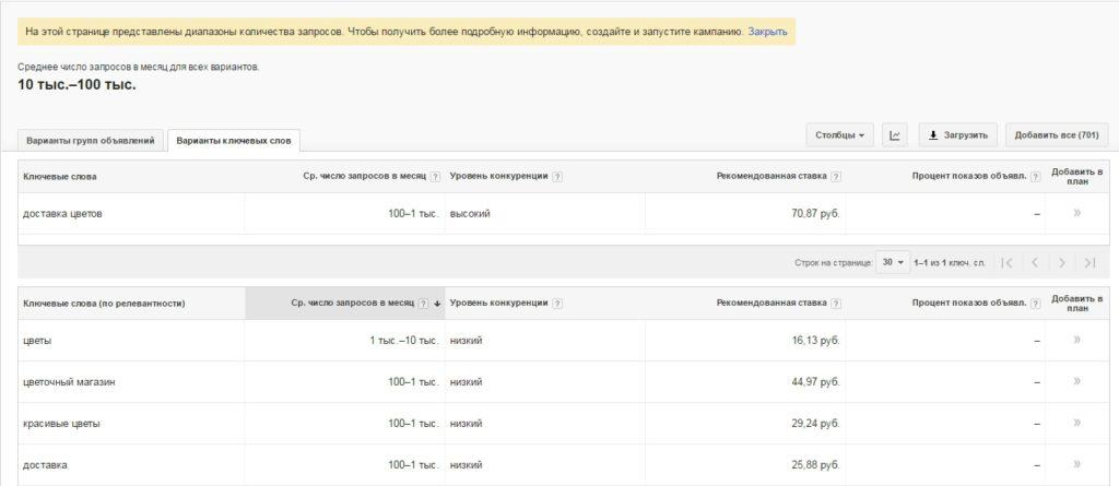 Профессиональный подбор поисковых запросов из Яндекс Wordstat и Direct, статистика Яндекс запросов