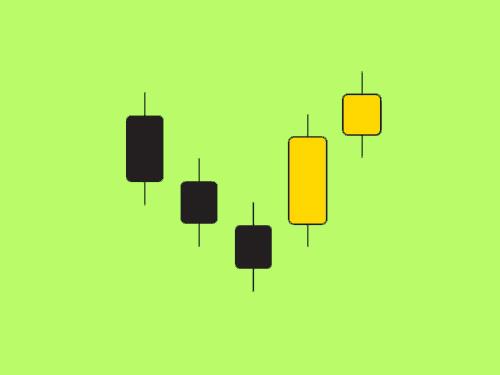 Как анализировать конверсии и правильно определять ставки в AdWords (перевод)
