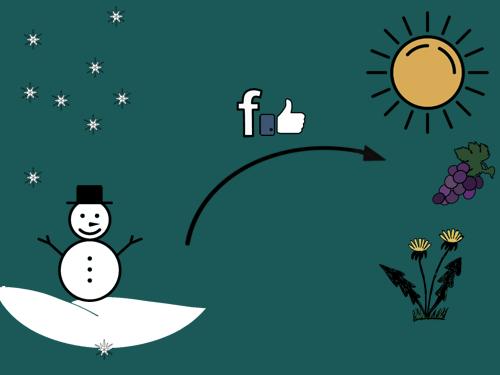 Как превратить холодный трафик из Facebook в горячие продажи (перевод)