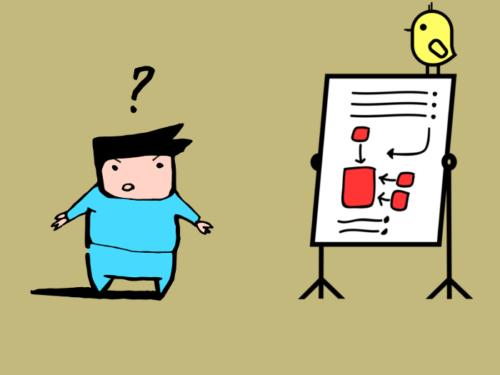 Классификация запросов: чего хочет пользователь