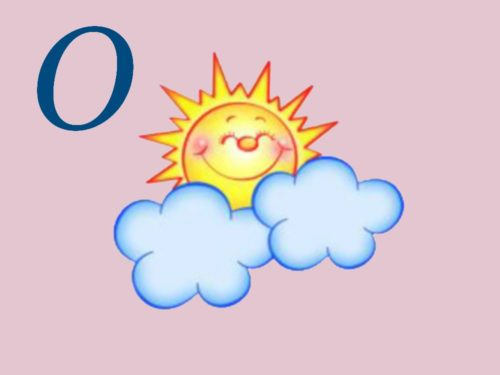 Что такое облачный сервер (облако)