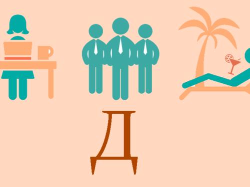 Диджитал-агентство — что это такое и чем занимаются в digital