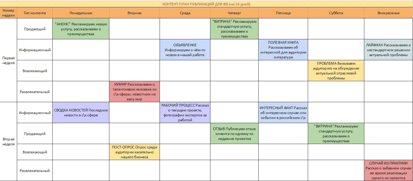 контент план для личного блога