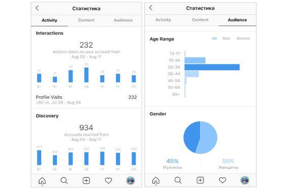 как перейти на бизнес аккаунт в инстаграм